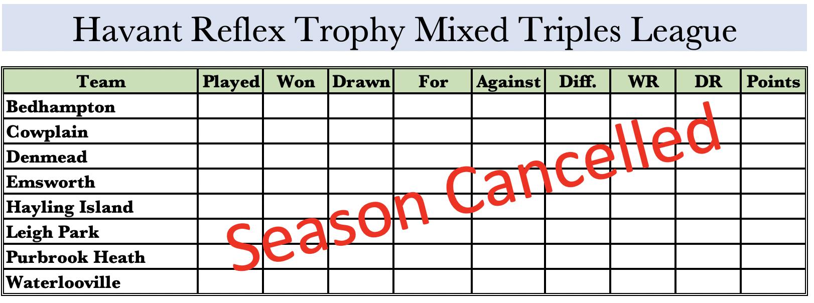 Reflex Table 2020