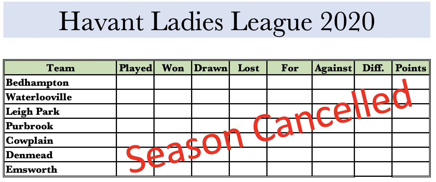 Havant Ladies Table 2020